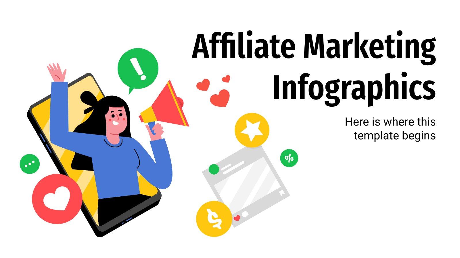 Infographies sur le marketing d'affiliation : Modèles de présentation