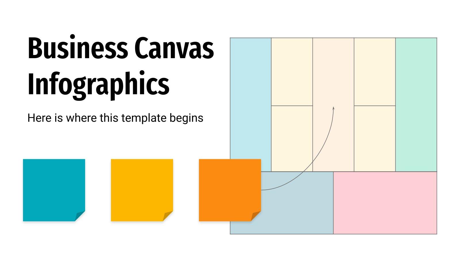 Business Canvas Infographics presentation template
