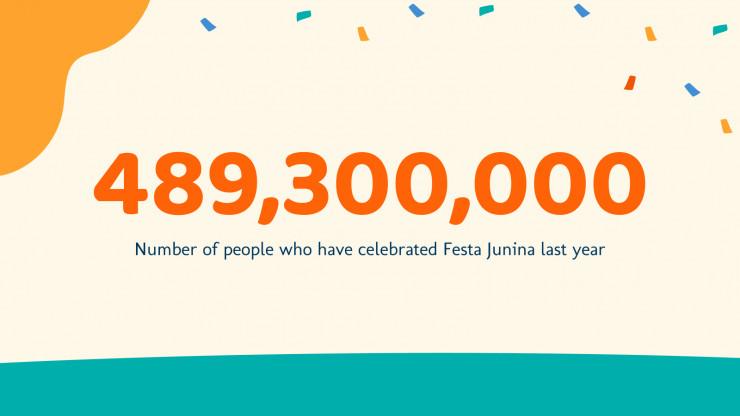 Festa Junina : Modèles de présentation
