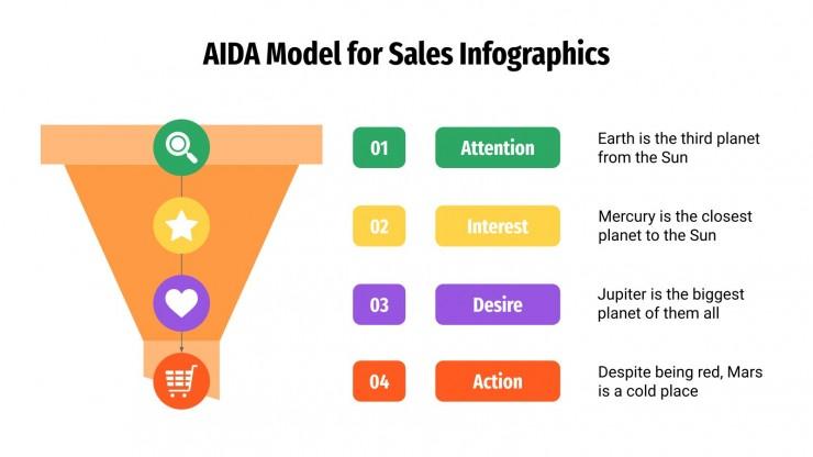 AIDA Model for Sales Infographics presentation template