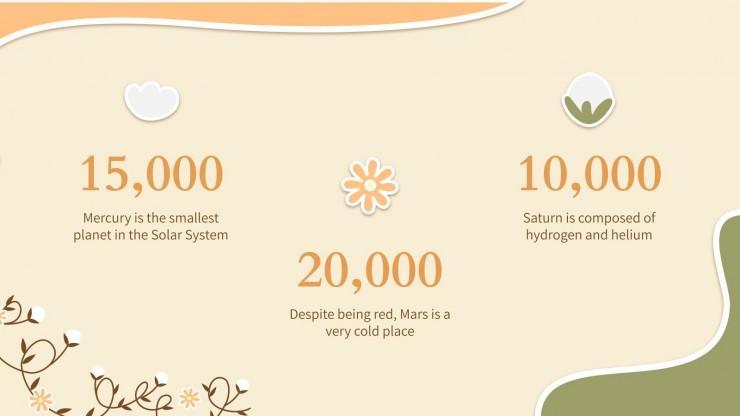 Minithema: Welttag der Baumwolle Präsentationsvorlage