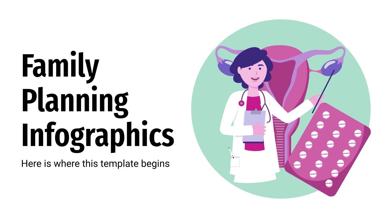Infografiken zur Familienplanung Präsentationsvorlage