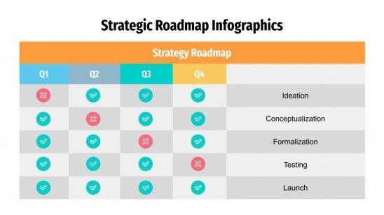 Infographies de roadmaps stratégiques : Modèles de présentation
