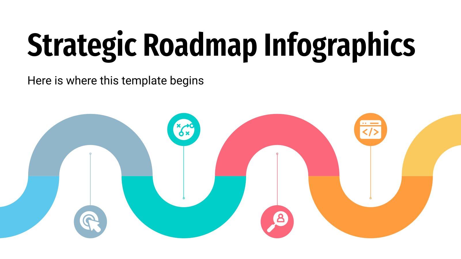 Strategic Roadmap Infographics presentation template
