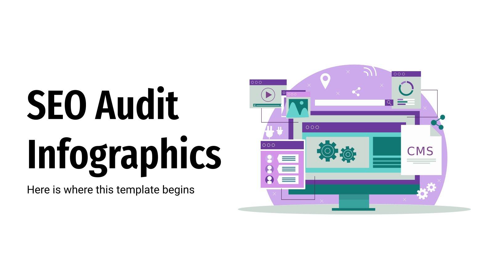 Modelo de apresentação Infográficos de auditoria SEO