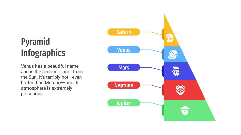 Pyramide infographies : Modèles de présentation