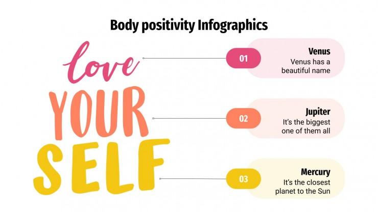 Bodypositivity Infographics presentation template