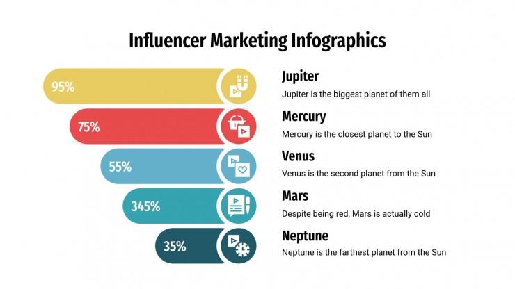 Influencer Marketing Infographics presentation template