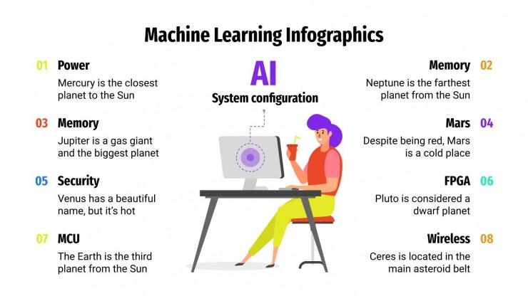 Plantilla de presentación Infografías de machine learning
