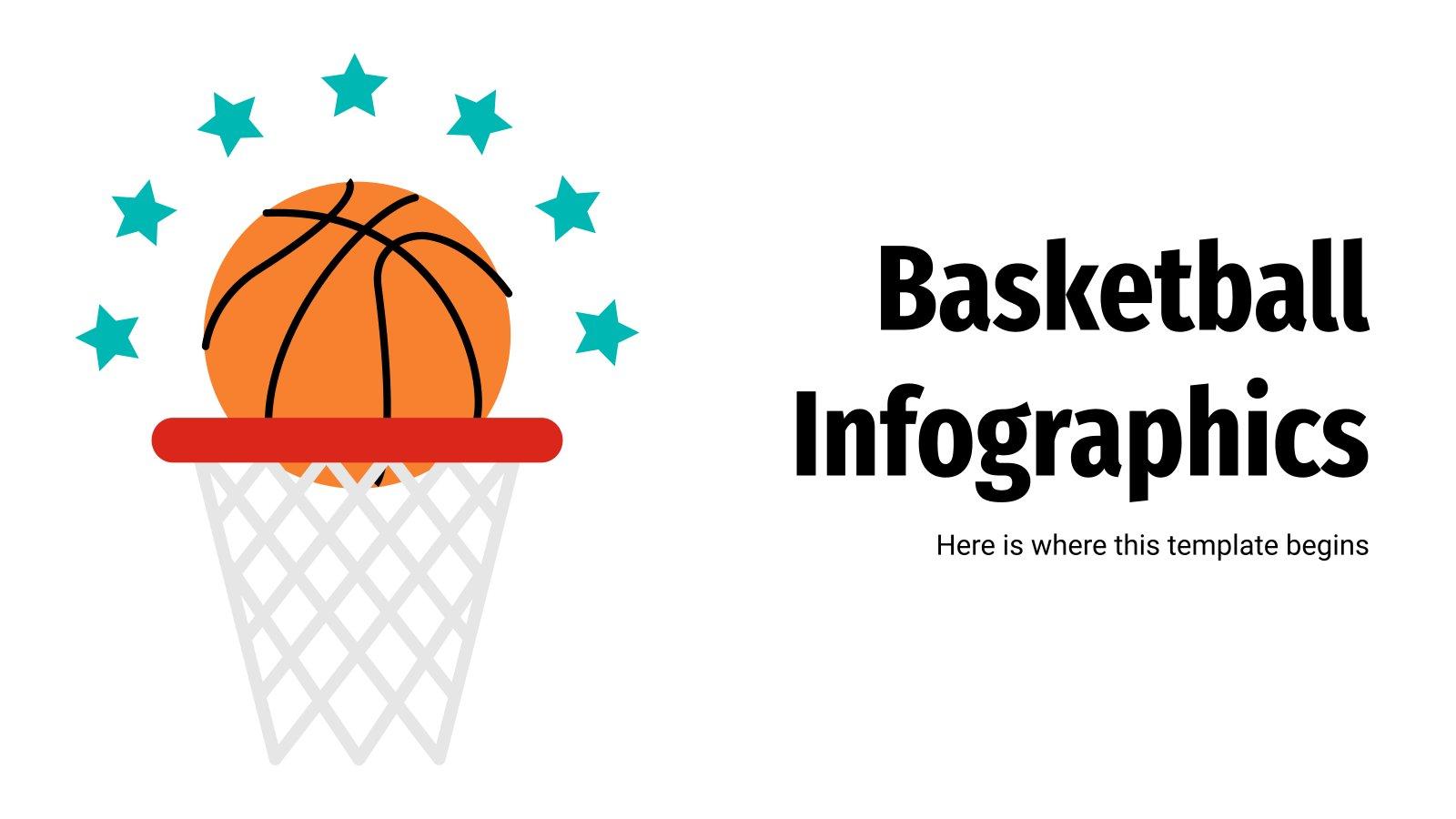 Modelo de apresentação Infográficos de basquetebol