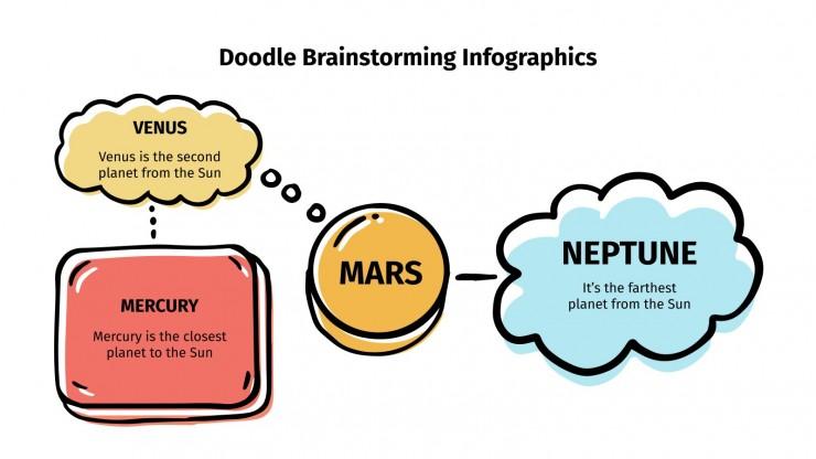 Infographies de brainstorming croquis : Modèles de présentation