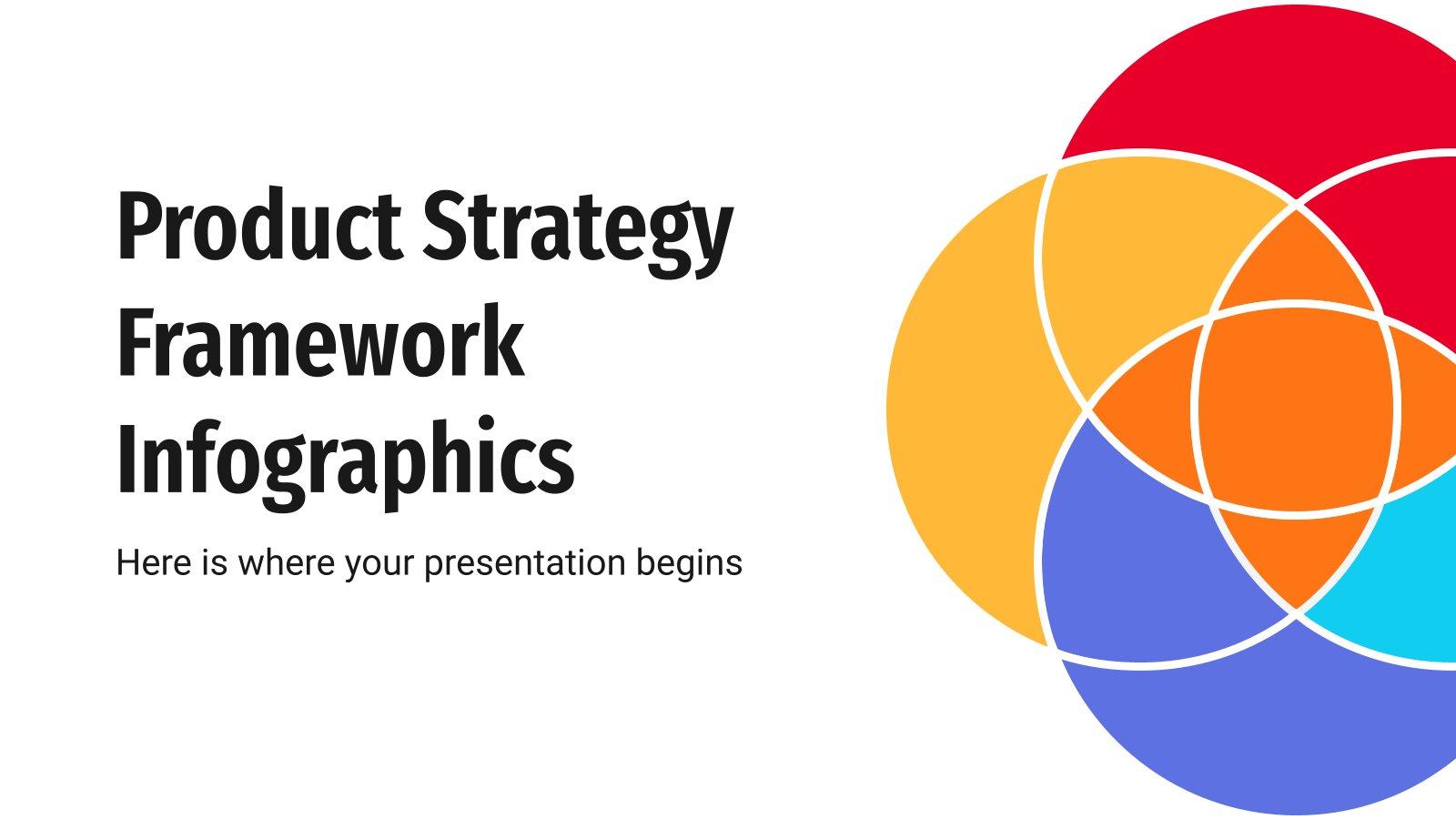 Modelo de apresentação Infográficos da estrutura de estratégia de produto