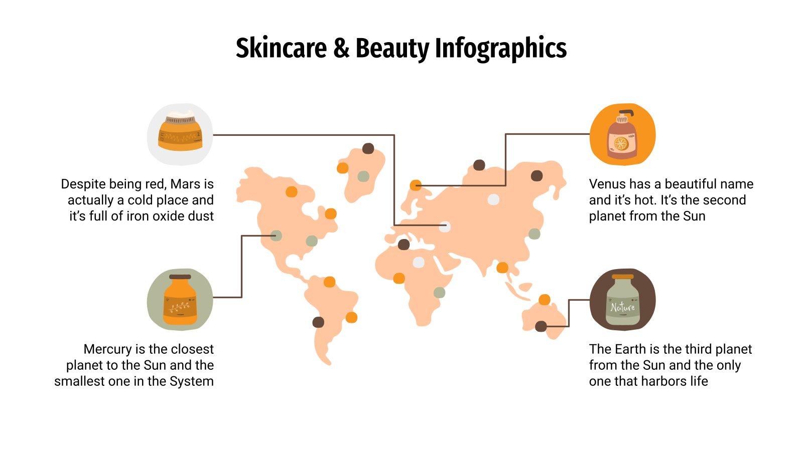 Modelo de apresentação Infográficos de cuidados com a pele e beleza