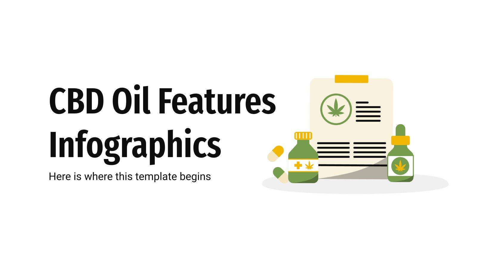 CBD Oil Features Infographics presentation template