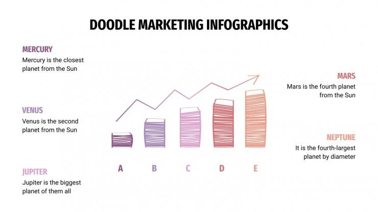Modelo de apresentação Infográficos de marketing com rabiscos