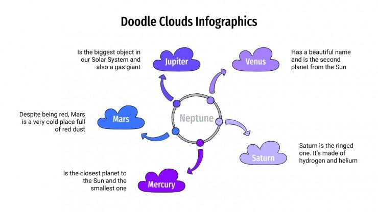 Plantilla de presentación Infografía nubes Doodle
