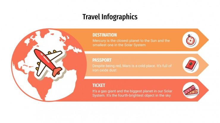 Plantilla de presentación Infografías sobre viajes