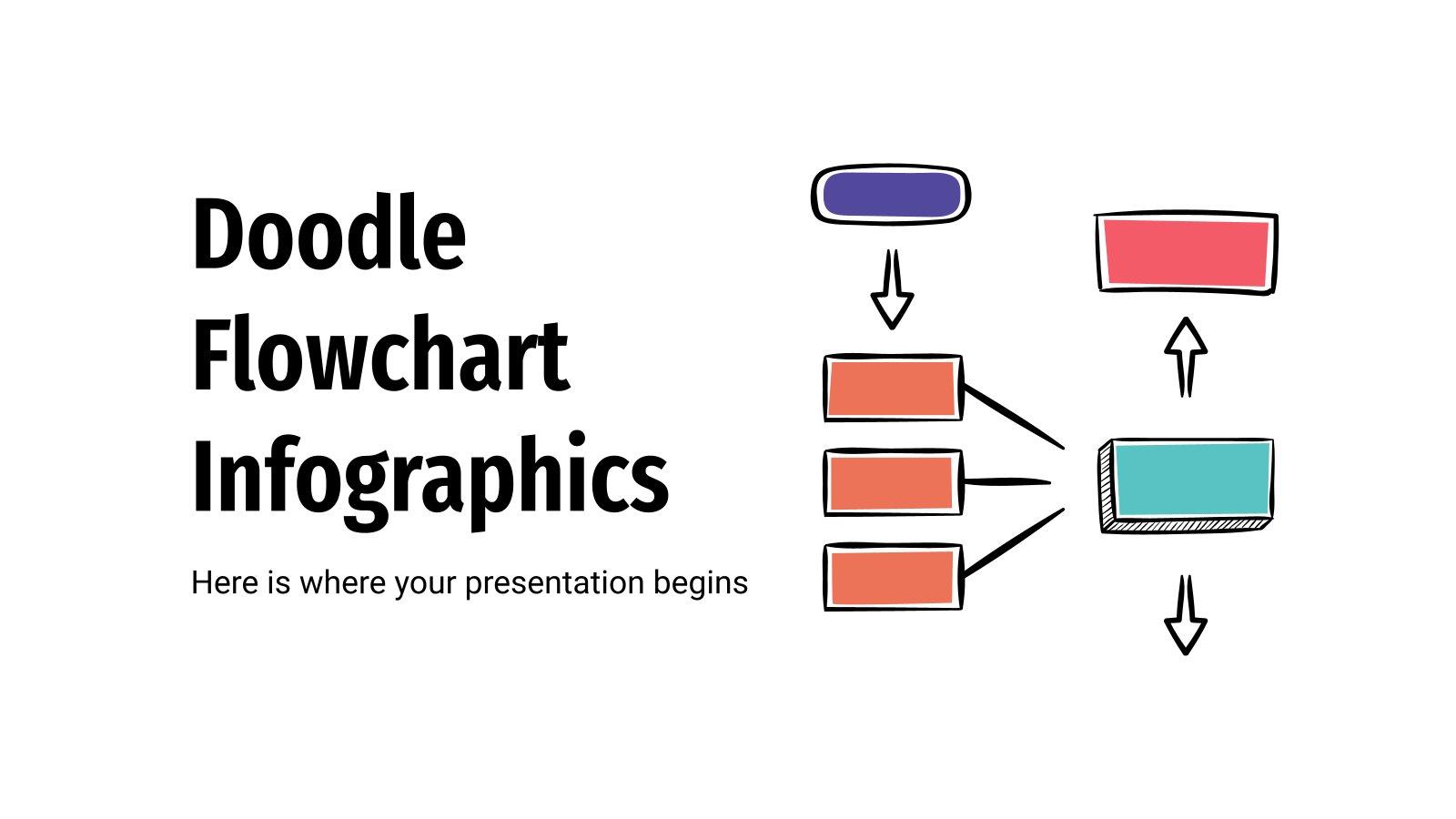 Modelo de apresentação Infográficos de fluxograma com rabiscos