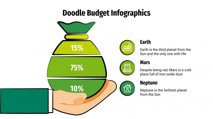 Plantilla de presentación Presupuestos con estilo doodle