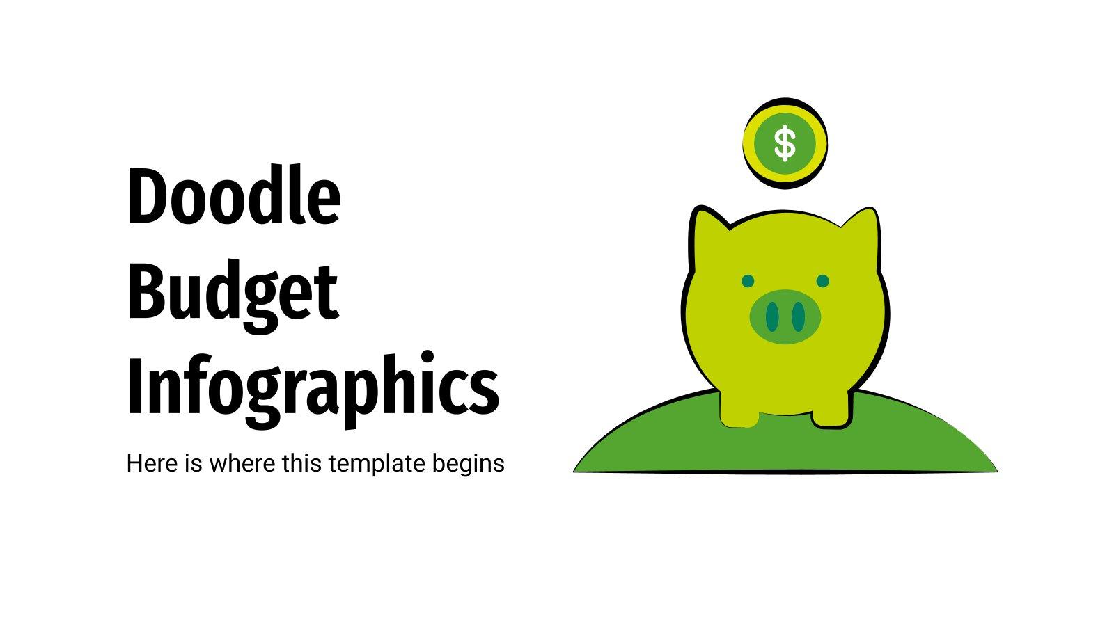 Modelo de apresentação Infográficos de orçamento com rabiscos