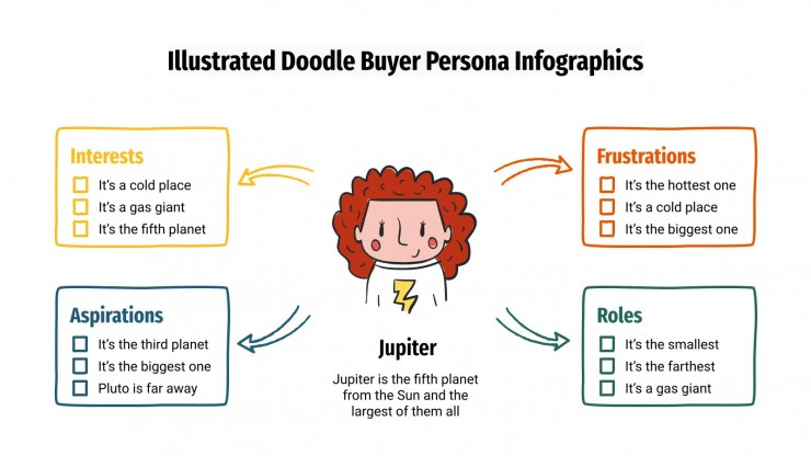 Plantilla de presentación Infografías del perfil de comprador con doodles