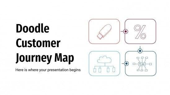 Plantilla de presentación Mapa doodle de customer journey