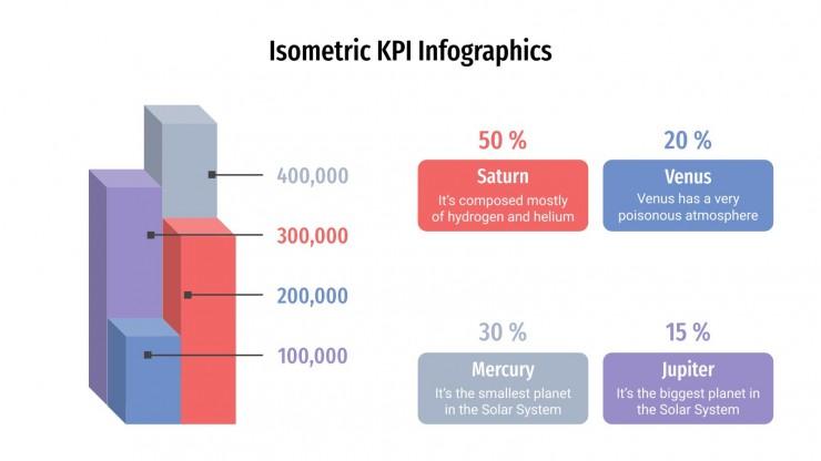 Isometric KPI infographics presentation template