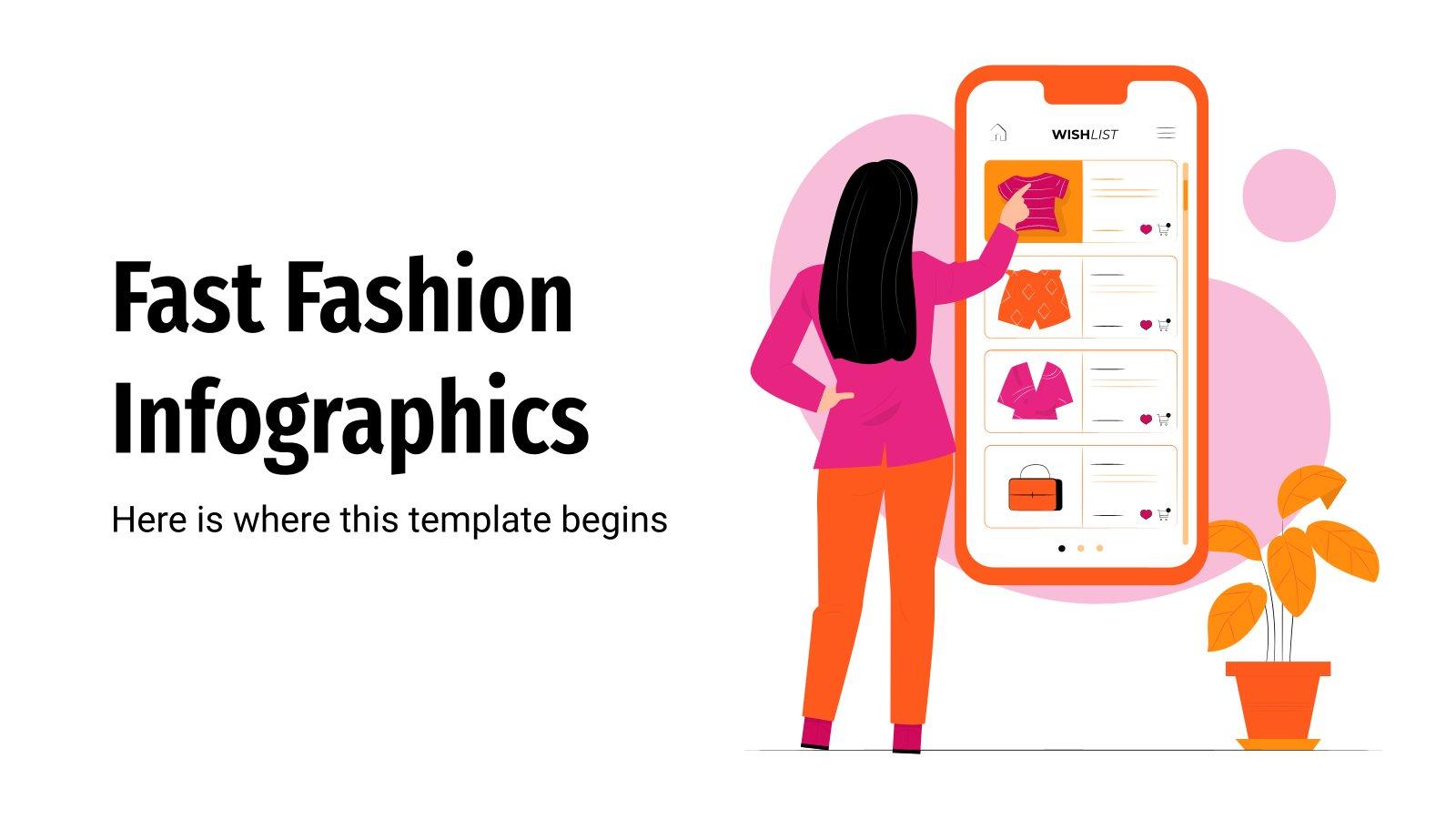 Infographies de la mode éphémère : Modèles de présentation