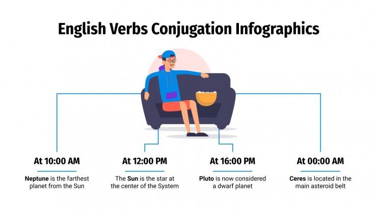 Infografiken zur englischen Konjugation Präsentationsvorlage