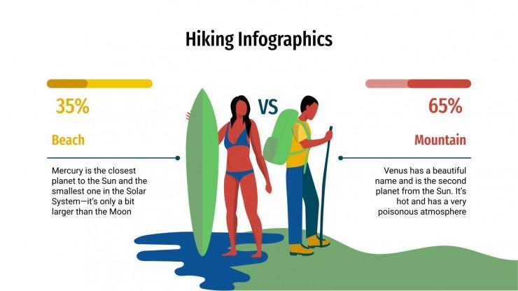 Infografiken zum Thema Wandern Präsentationsvorlage