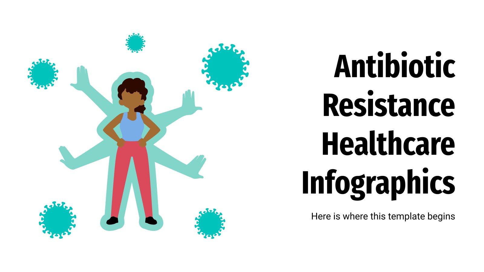 Antibiotic Resistance Healthcare Infographics presentation template