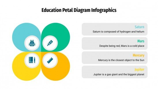 Infografiken zum Blütenblattdiagramm Präsentationsvorlage