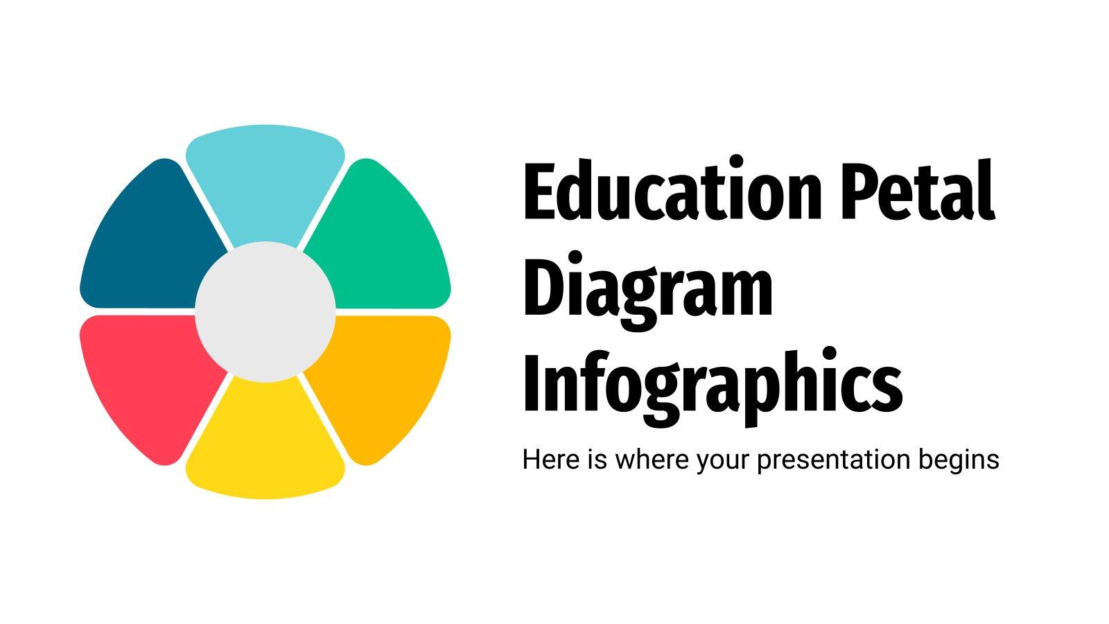 Education Petal Diagram Infographics presentation template