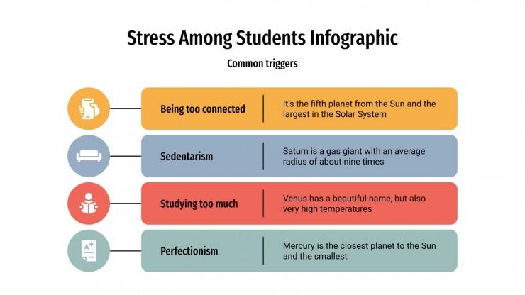 Stress Among Students Infographics presentation template
