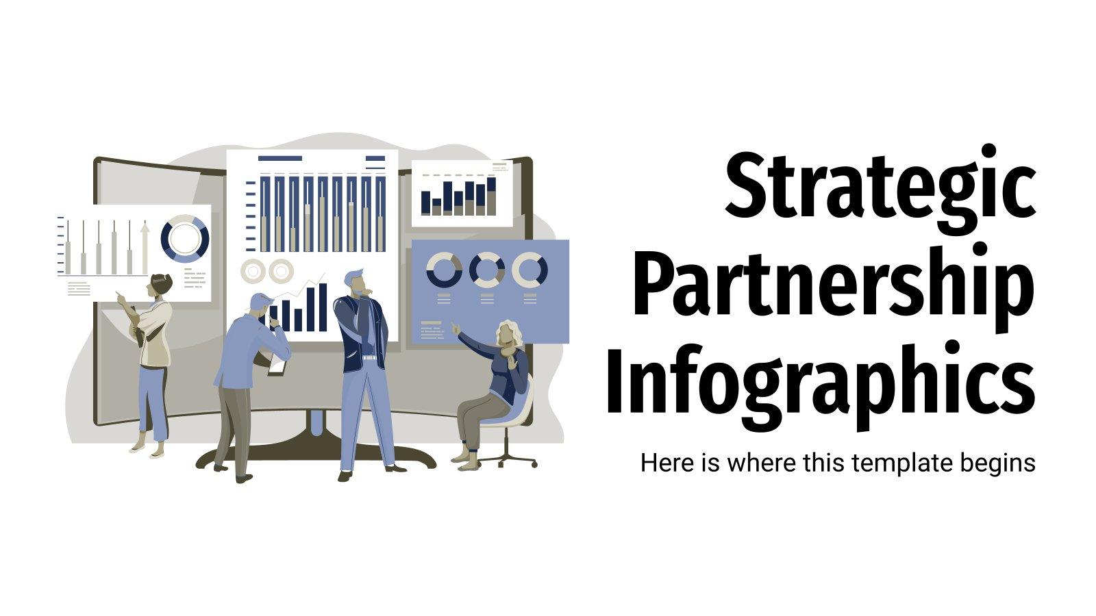 Modelo de apresentação Infográficos de alianças estratégicas