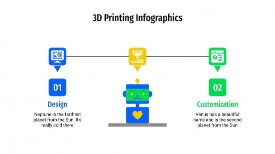 Infografiken zum 3D-Druck Präsentationsvorlage