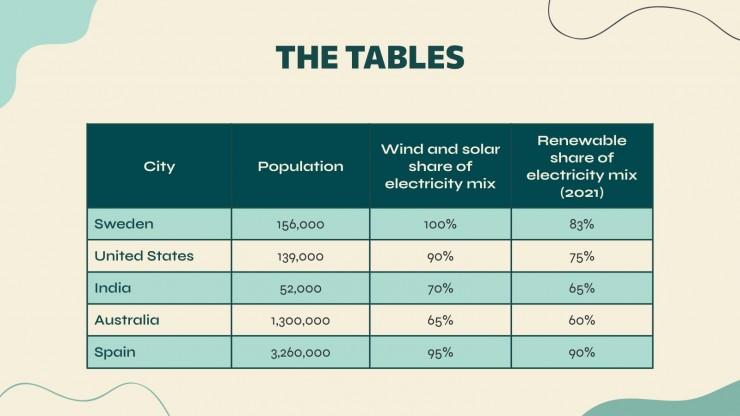 Wind Energy Supplier Pitch Deck presentation template
