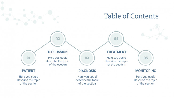 Immunology Clinical Case presentation template