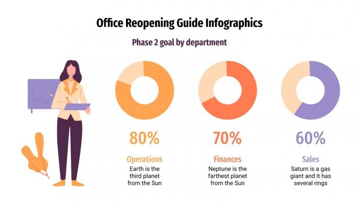 Leitfaden für die Wiedereröffnung von Büros Infografiken Präsentationsvorlage