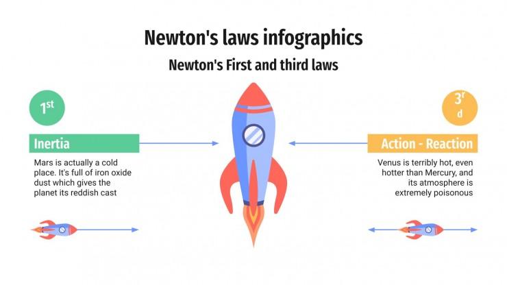 Newton's Laws Infographics presentation template