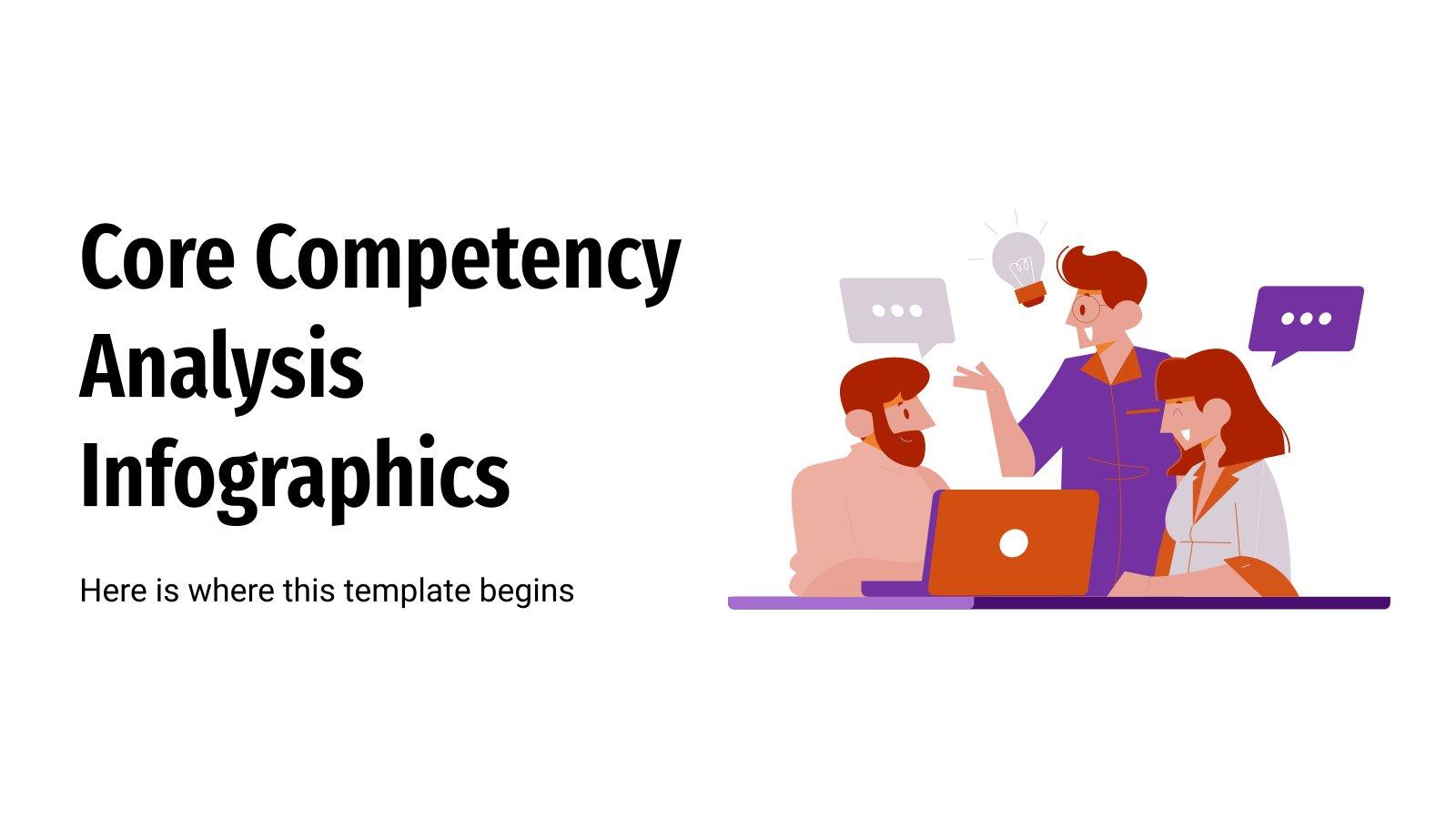 Infografiken zur Analyse der Kernkompetenzen Präsentationsvorlage