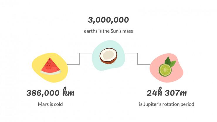 Plantilla de presentación Patrones con frutas