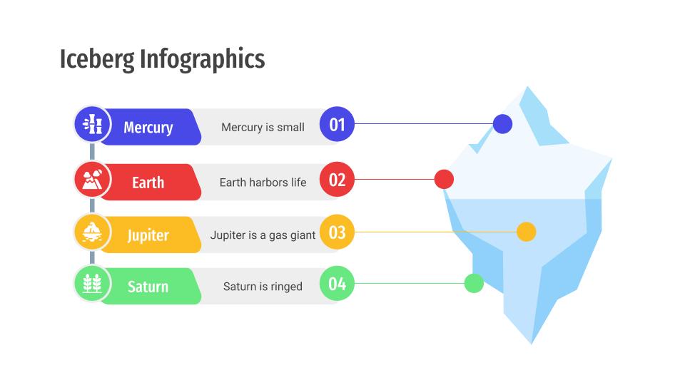 Plantilla de presentación Infografías de iceberg