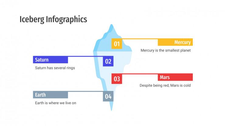 Infographiez d'icebergs : Modèles de présentation