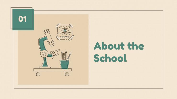 Règlement de l'école : Modèles de présentation