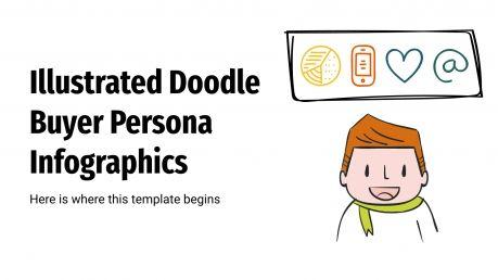 Modelo de apresentação Infográficos de perfil do comprador com rabiscos