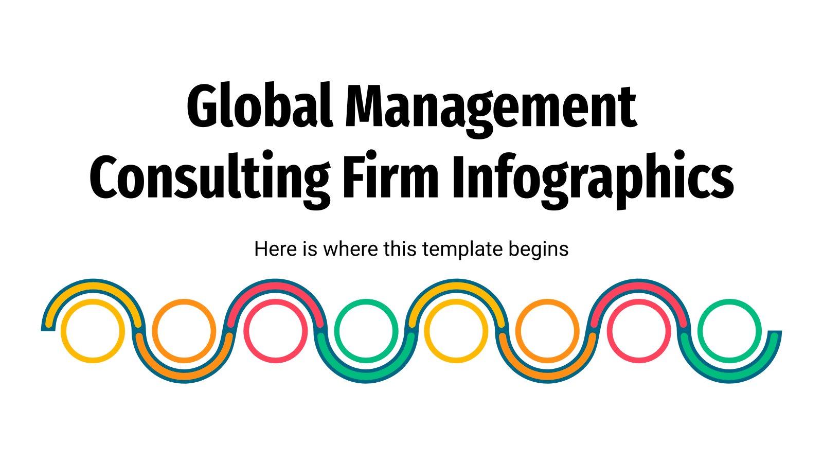 Modelo de apresentação Infográficos para empresas de consultoria globais