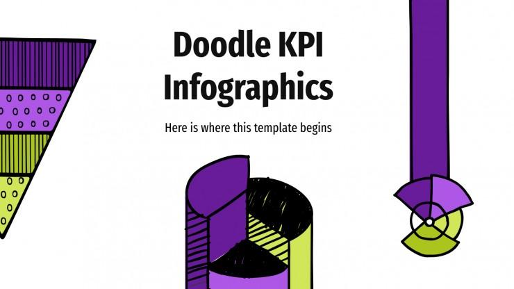 Modelo de apresentação Infográficos de KPI com rabiscos