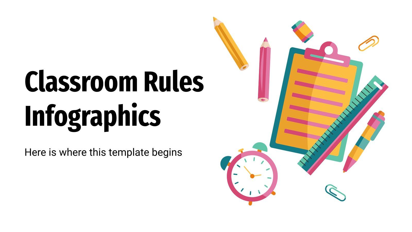 Modelo de apresentação Infográficos de normas na sala de aula