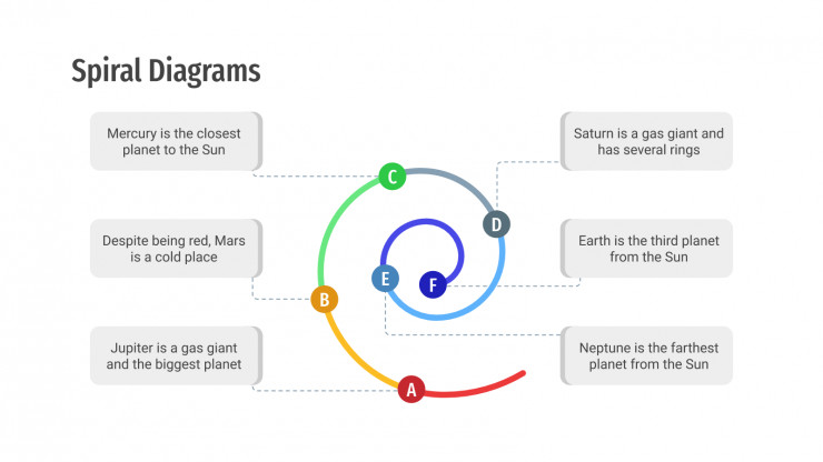Free Spiral Diagrams For Google Slides And Powerpoint